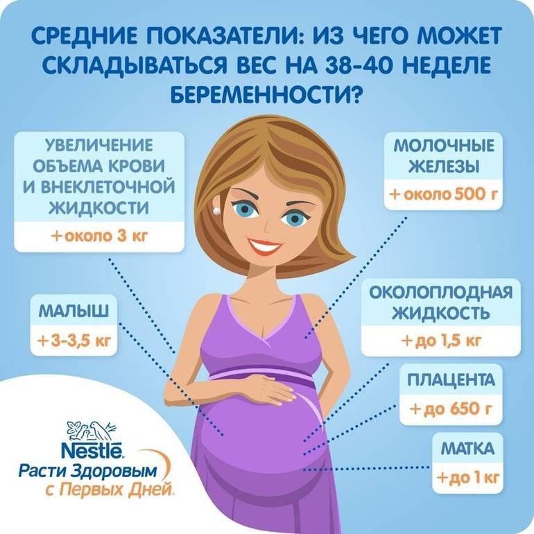 ✚ депрессия во время беременности. нейропсихиатрическая клиника профессора минутко