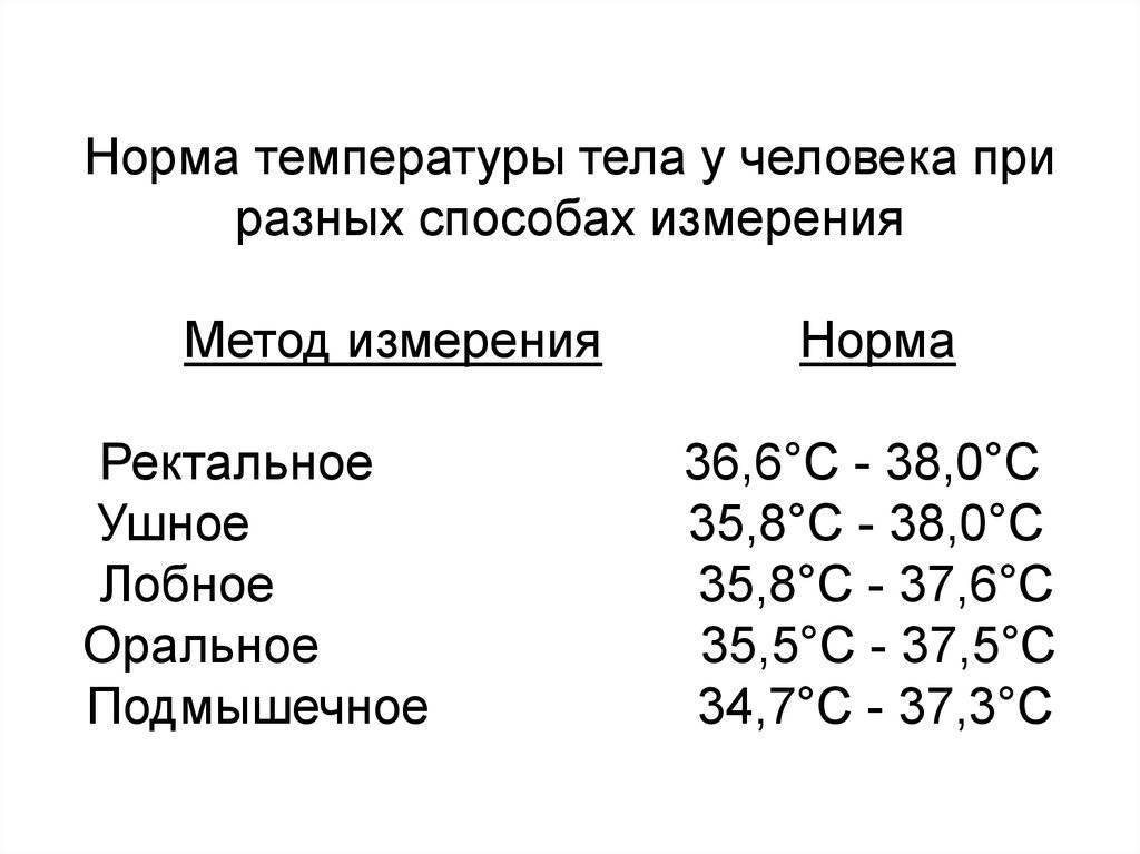 Что нельзя делать при высокой температуре