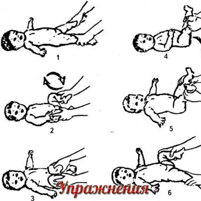 Динамическая гимнастика для грудничков: с чего начать?