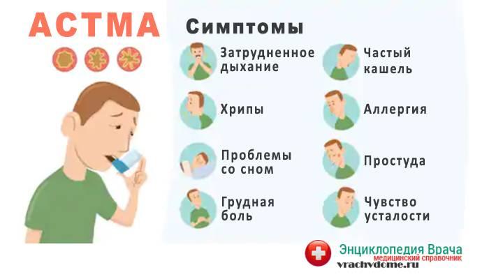Бронхиальная астма у детей: симптомы, лечение. как распознать и контролировать