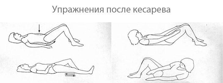 Можно ли лежать после кесарева сечения (кс) на животе – оптимальные позы для сна
