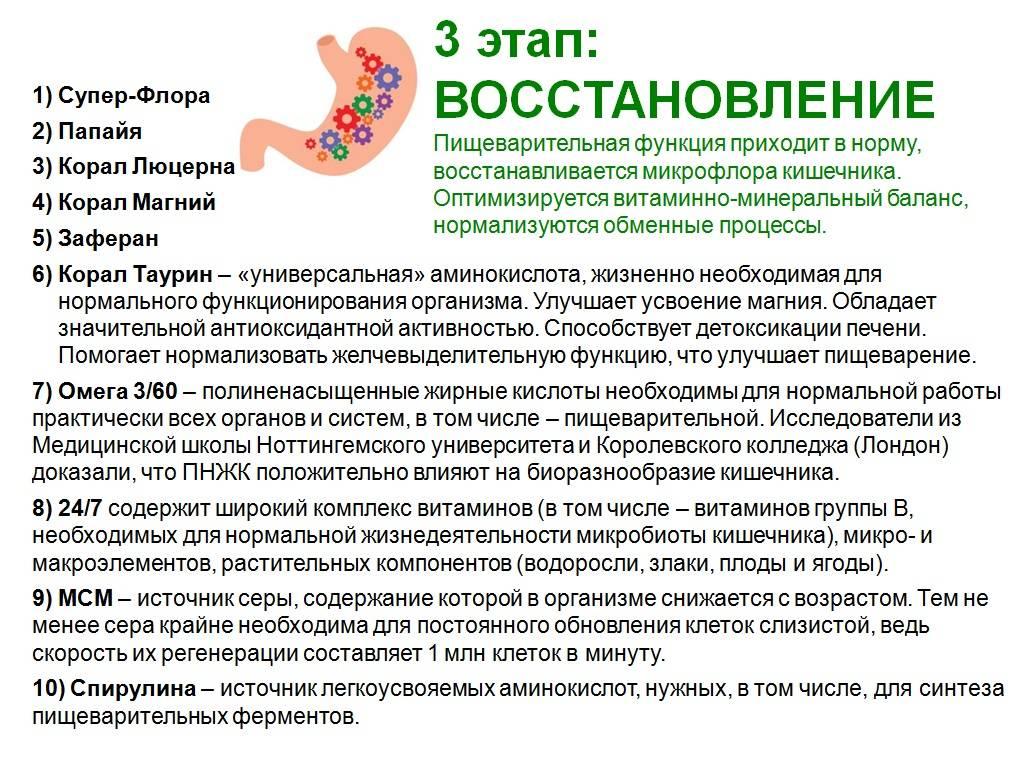 Дисбактериоз после антибиотиков: причины и лечение