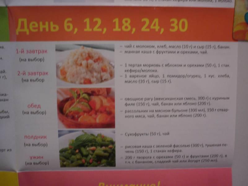 Разрешенные и запрещенные продукты при ГВ, лучшие рецепты и правильное меню