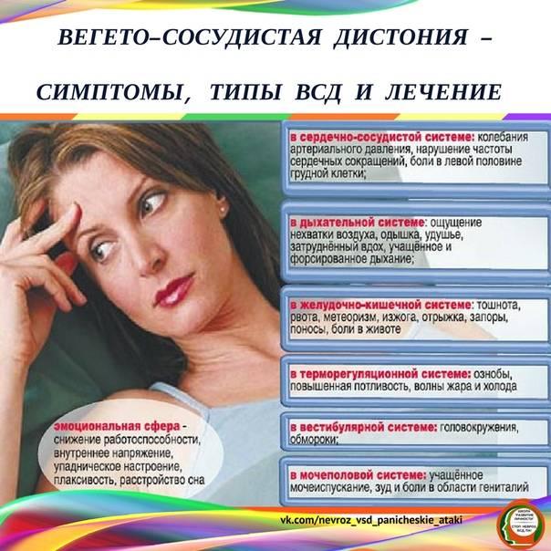 Вегето-сосудистая дистония. лечение