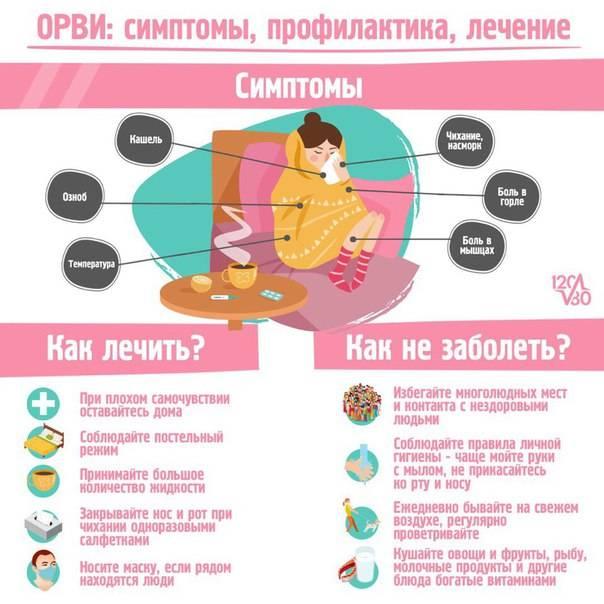 ➤ простуда у месячного ребенка: причины, симптомы, эффективные средства