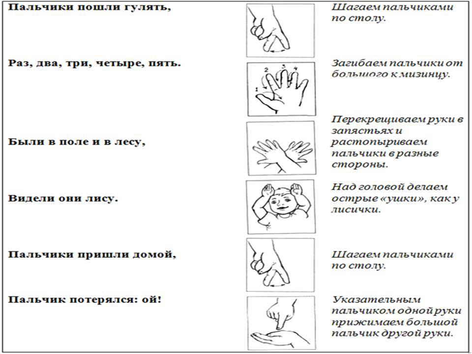 Пальчиковая гимнастика для детей: для малышей 2-3 лет и дошкольников 4, 5, 6 и 7 лет, для старшей и младшей групп в садике