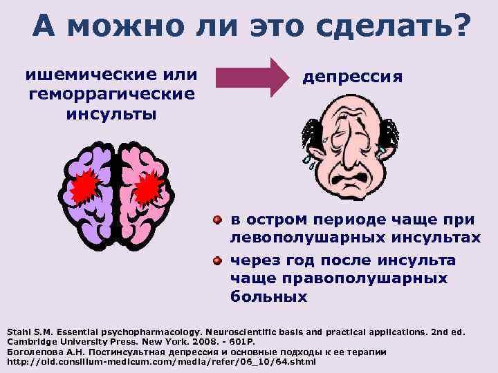 Геморрагический инсульт                (мозговой удар, внутримозговое кровоизлияние, кровоизлияние в мозг, апоплексия мозга)