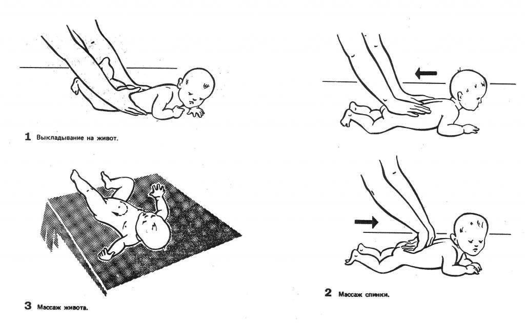 Как правильно делать массаж новорожденному, какие массажи можно делать ребенку