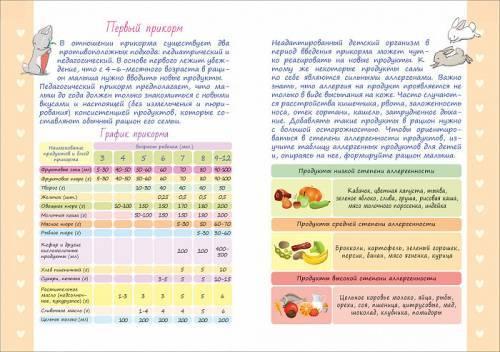 Морковный сок для грудничка: с какого возраста можно давать, правила