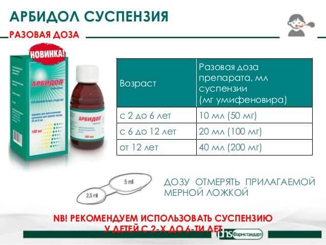 Арбидол детский: инструкция по применению таблеток и суспензии, состав, дозировка, аналоги