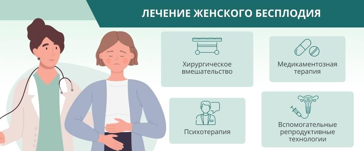 Женское бесплодие: основные причины, признаки и особенности лечения