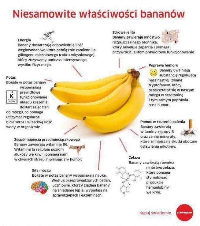 Когда можно давать банан грудному ребенку: со скольки
