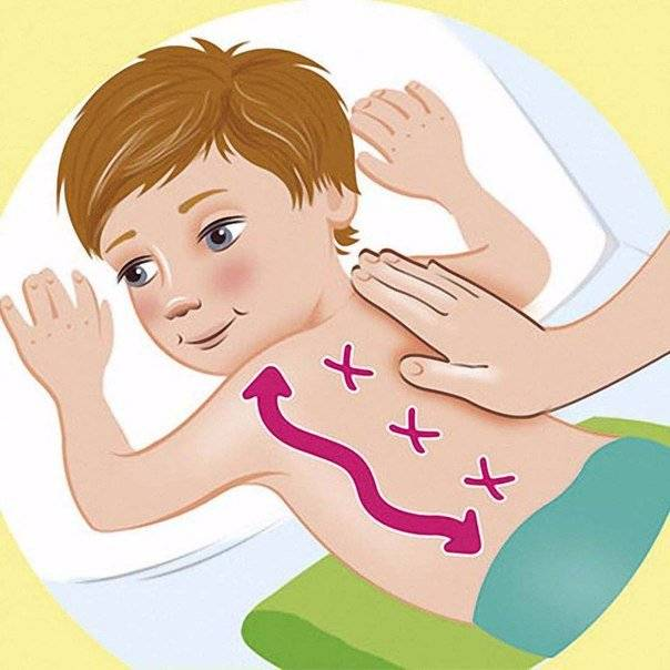 Как делать ребенку дренажный массаж для отхождения мокроты при кашле?