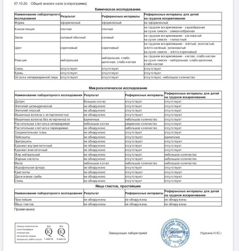 Общий анализ кала (копрограмма)