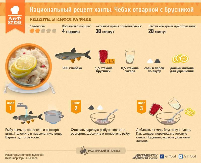 Вводим рыбу в рацион питания грудничка: основные правила