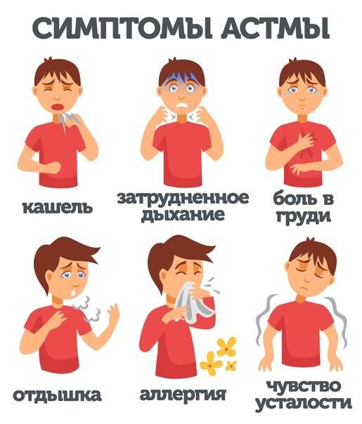 Психосоматические причины бронхиальной астмы