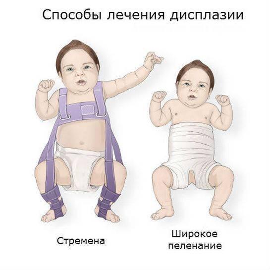 Челябинская областная детская клиническая больница