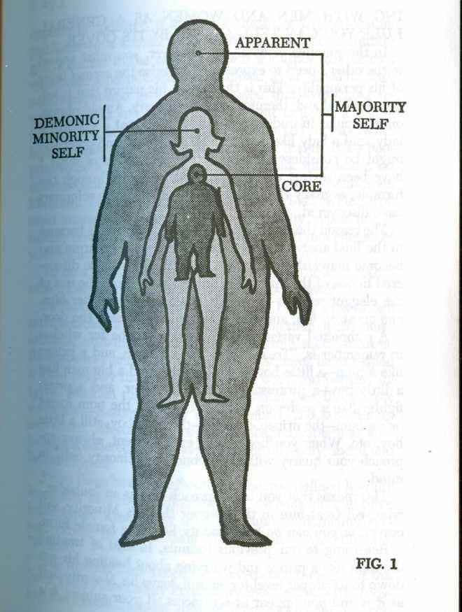 Психосоматика близорукости, дальнозоркости и других глазных болезней