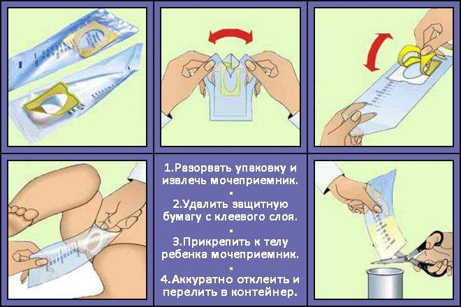 Подготовка к лабораторным исследованиям