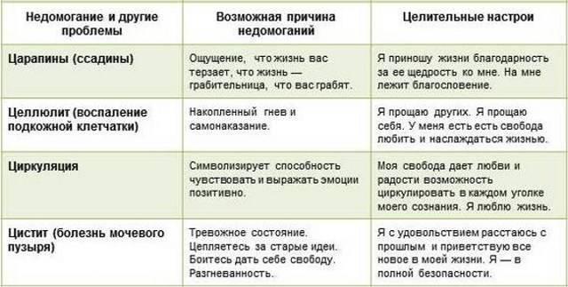 Почему пародонтоз нельзя считать диагнозом? - мнение пародонтолога топ1 клиники москвы немецкий имплантологический центр