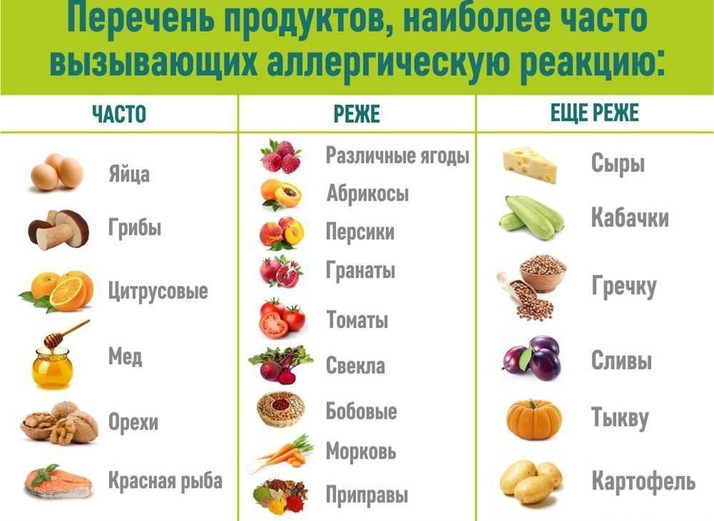 Когда можно давать ребенку жареное: c какого возраста вводить жареную пищу, почему нельзя есть - медицинский журнал