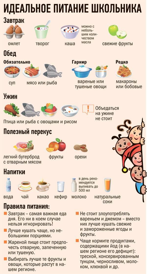 С какого возраста ребенку можно жареное. можно ли детям есть жареную еду? почему нельзя жареное детям