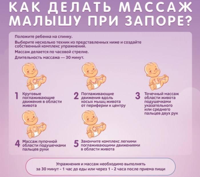 Здоровье с доктором комаровским: пять способов облегчить жизнь малышу при запорах