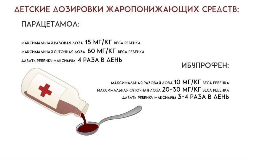 Парацетамол: для чего нужен, как действует и как пить парацетамол в таблетках   ринза®