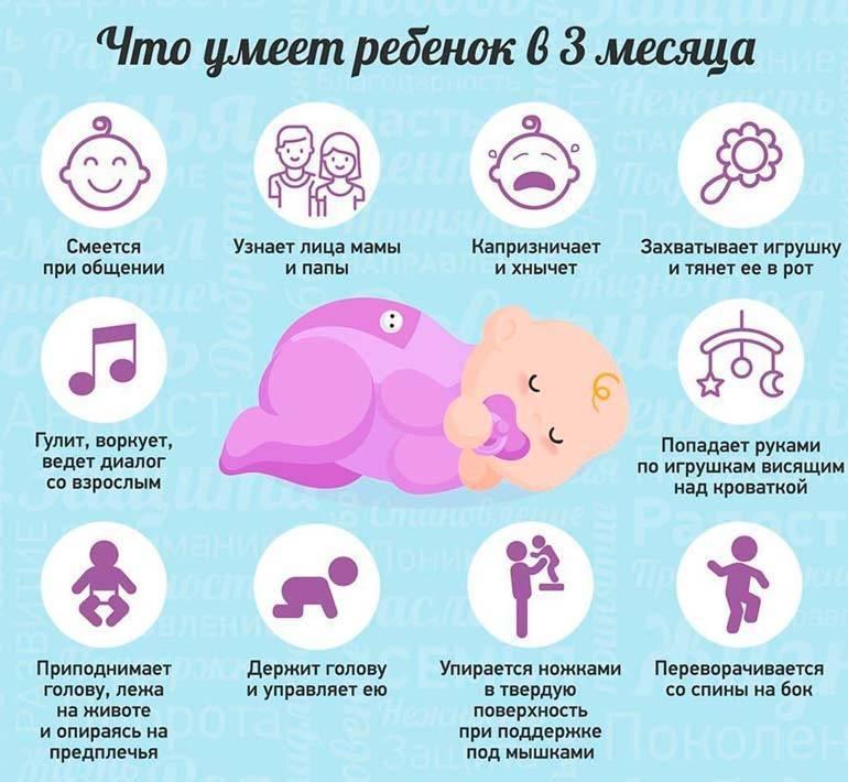Что, по мнению специалистов, должна уметь девочка в 4 месяца