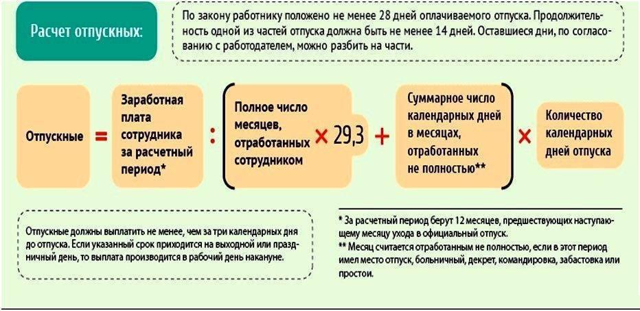 Расчёт и выплата декретных: как начисляются, кто платит, сроки и размер пособия по уходу за ребёнком + калькулятор