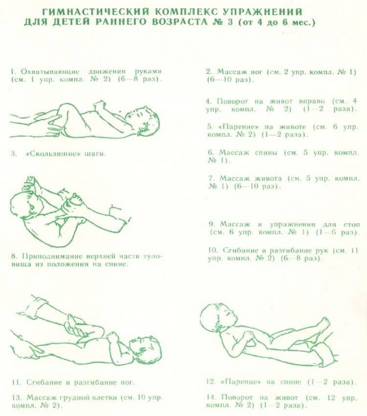 Гимнастика для ребенка 4 месяца: детей, видео, массаж, зарядка, как