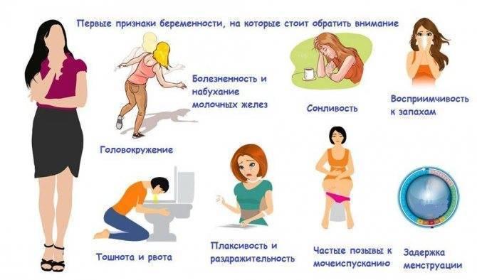 Риск забеременеть во время менструации. каковы шансы? можно ли забеременеть в последний день менструации? | аборт в спб
