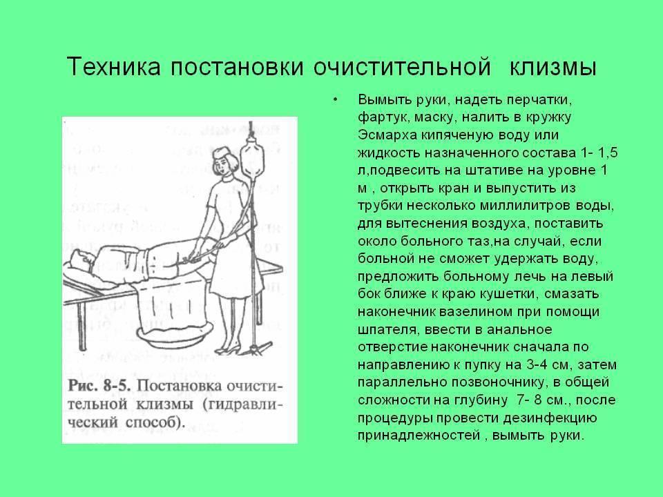 Как сделать клизму в домашних условиях новорожденному