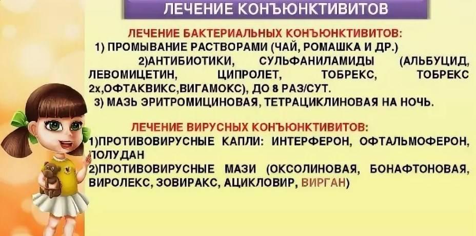 Конъюнктивит у детей: причины, признаки, лечение «ochkov.net»
