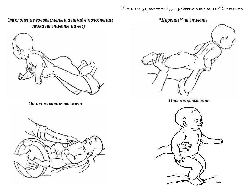 С чего начинать динамическую гимнастику для грудничков и когда