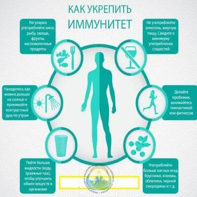 Препараты для иммунитета детям — какие варианты выбрать?