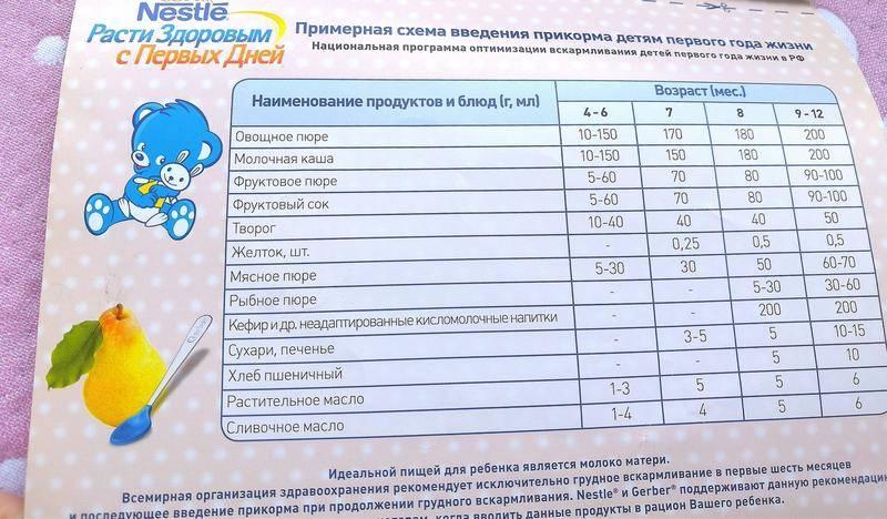 Современные методы лечения близорукости у детей - энциклопедия ochkov.net