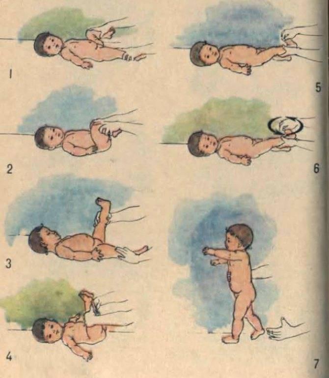 В каком возрасте дети начинают ходить самостоятельно