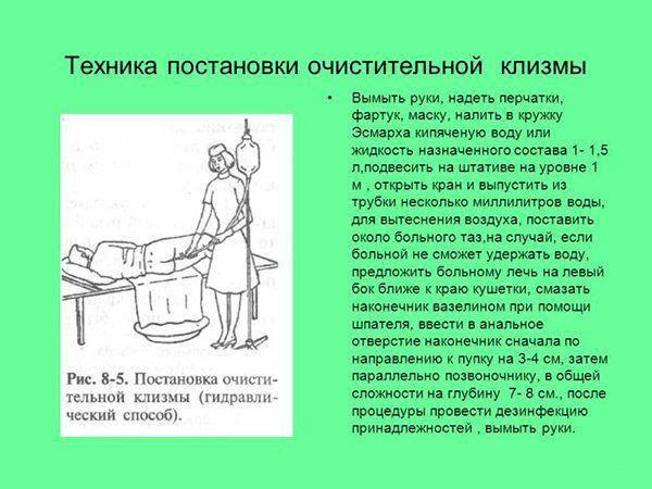 Подготовка к инструментальной диагностике: узи, кт, мрт, эндоскопии