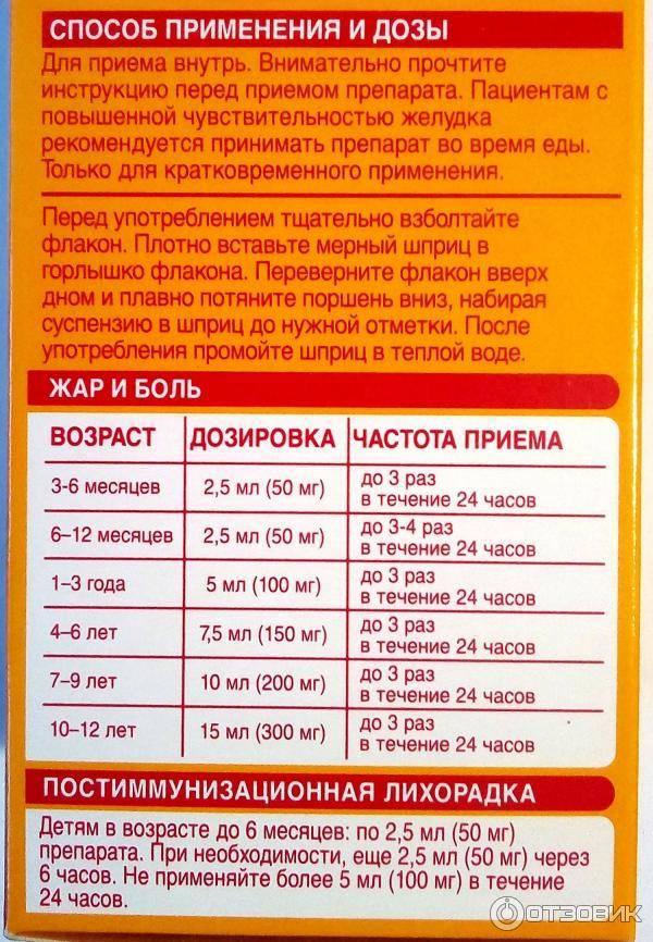 Анальгин для снижения температуры у детей