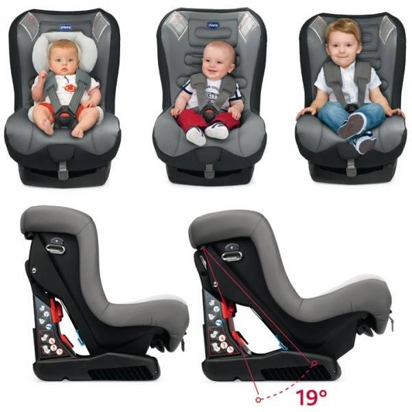 Как выбрать детское автокресло? как выбрать автокресло для новорожденного? какой фирмы автокресло купить?