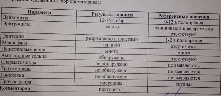 Спермограмма в новосибирске
