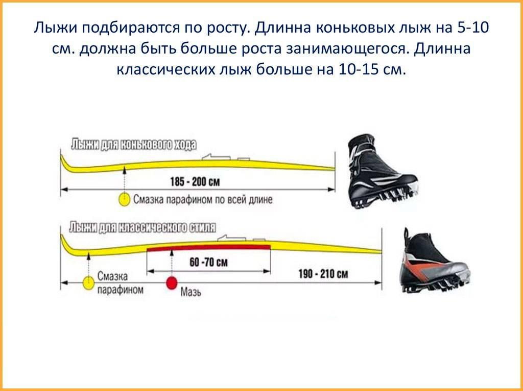 Как выбрать лыжи ребенку: советы и рекомендации специалистов