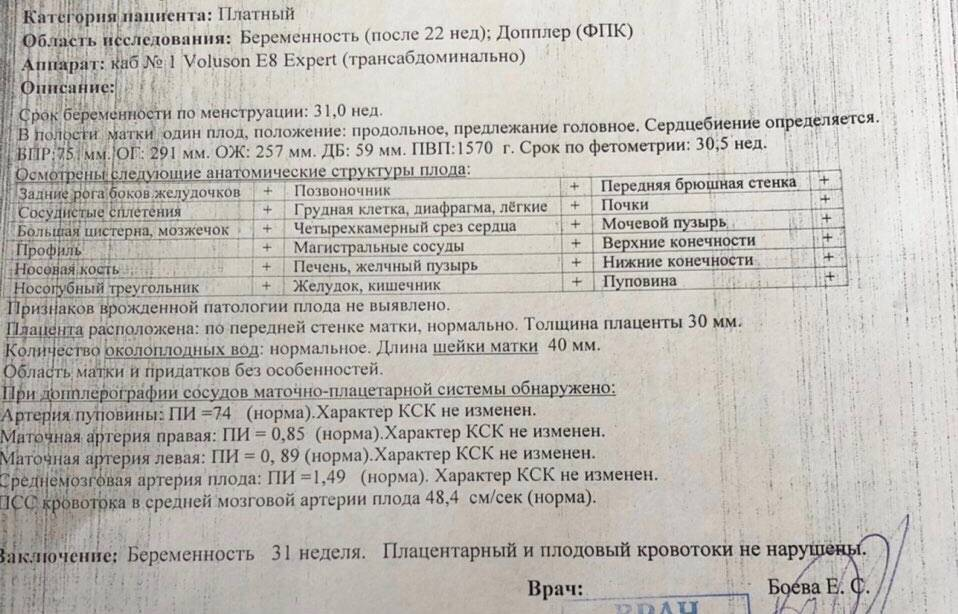 Все пороки плода на узи: таблица развития, расшифровка генетических отклонений * клиника диана в санкт-петербурге