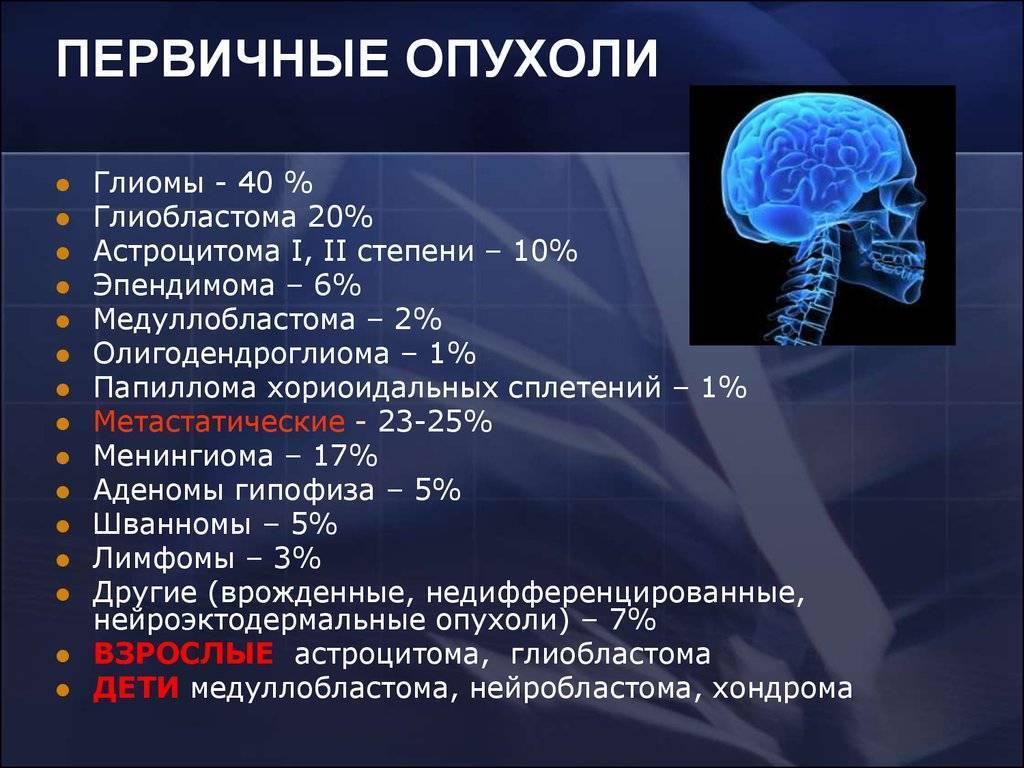 Рак мозга у детей | симптомы и лечение рака мозга у детей | компетентно о здоровье на ilive