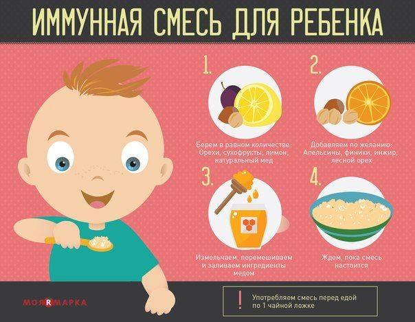 ➤ как укрепить иммунитет детям после болезни и антибиотиков