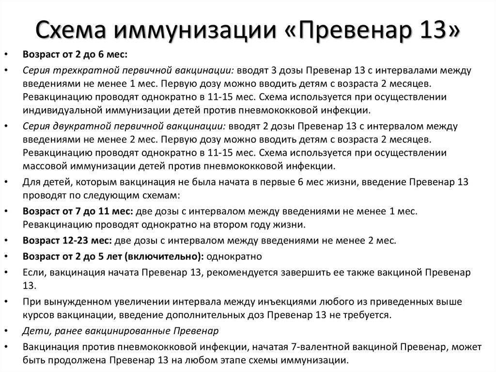 Превенар 13 — инструкция по применению | справочник лекарств medum.ru