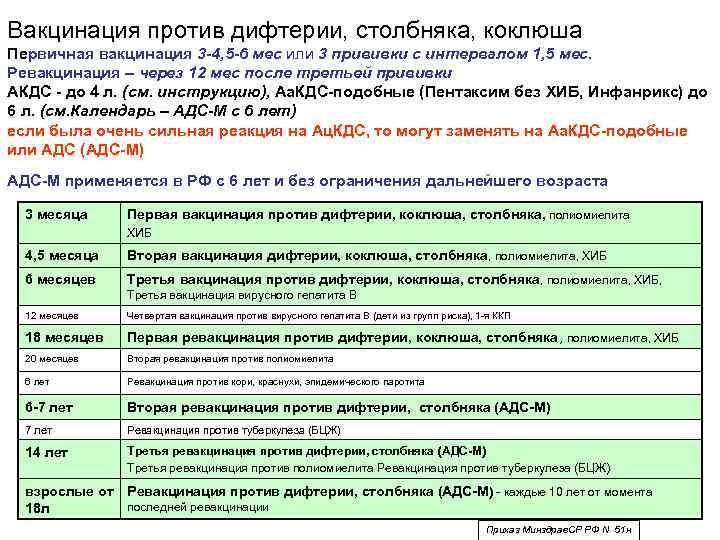 """Что можно и нельзя делать после прививки """"спутником-v"""" от коронавируса"""