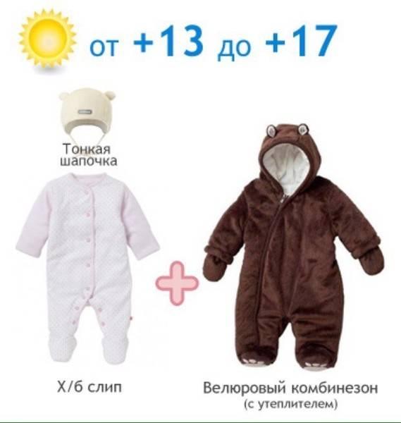 Как одевать новорожденного зимой на улицу