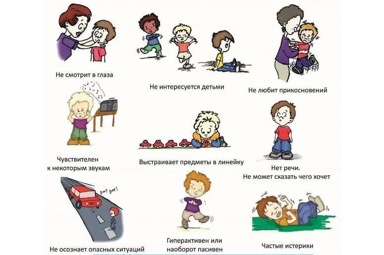 Виды аутизма: какими бывают дети-аутисты - сибирский медицинский портал